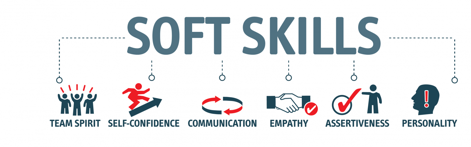 Soft Skills: Team spirit, self confidence, communication, empathy, assertiveness and personality